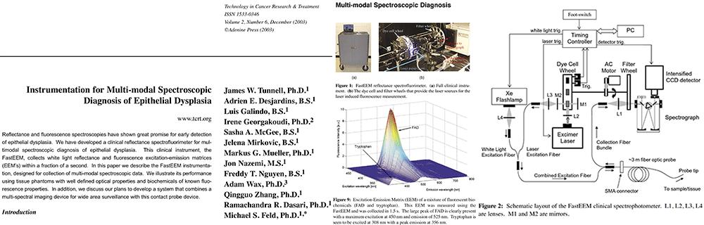 Instrumentation for multi-modal spectroscopic diagnosis of epithelial dysplasia