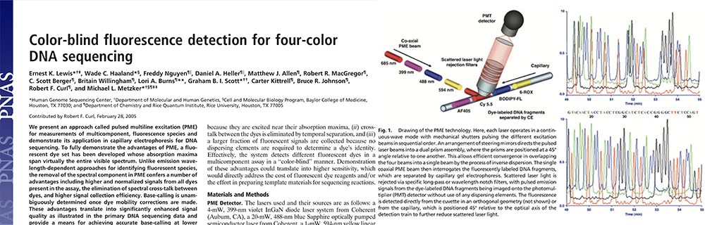 Color-blind fluorescence detection for four-color DNA sequencing