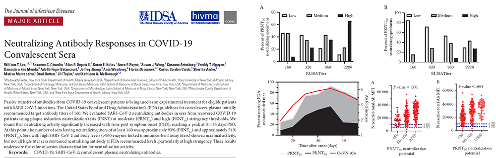 Neutralizing Antibody Responses in COVID-19 Convalescent Sera