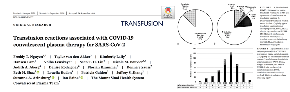 Transfusion reactions associated with COVID‐19 convalescent plasma therapy for SARS‐CoV‐2