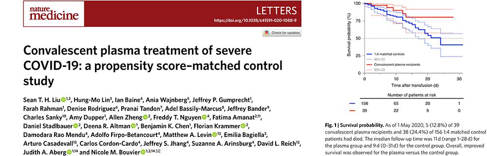 2020_-_liu_et_al._-_convalescent_plasma_treatment_of_severe_covid-19_a_matched_control_study